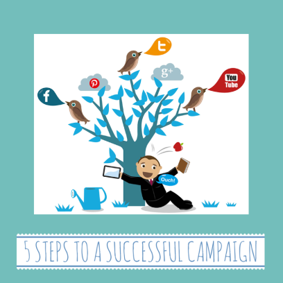 develop a marketing campaign